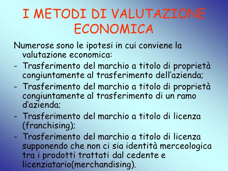 I METODI DI VALUTAZIONE ECONOMICA