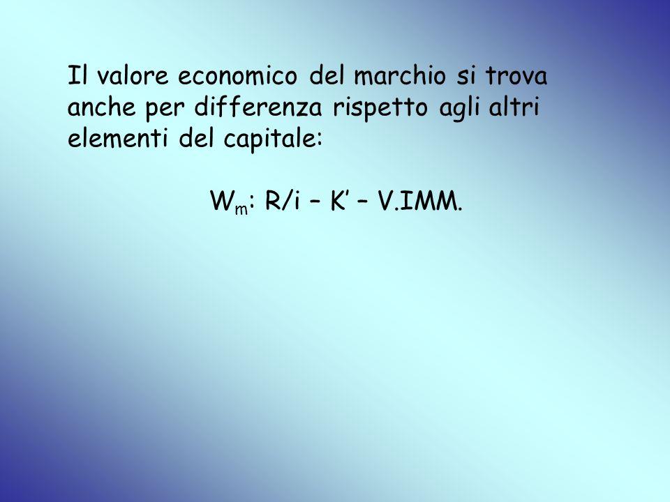 Il valore economico del marchio si trova anche per differenza rispetto agli altri elementi del capitale: