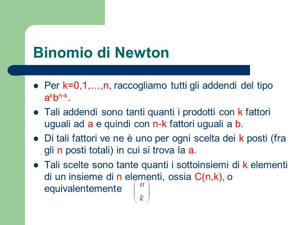 Binomio di Newton Per k=0,1,…,n, raccogliamo tutti gli addendi del tipo akbn-k.