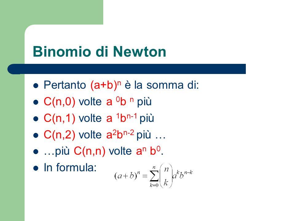 Binomio di Newton Pertanto (a+b)n è la somma di: