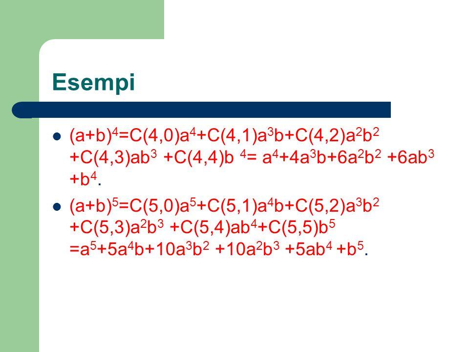 Esempi (a+b)4=C(4,0)a4+C(4,1)a3b+C(4,2)a2b2 +C(4,3)ab3 +C(4,4)b 4= a4+4a3b+6a2b2 +6ab3 +b4.
