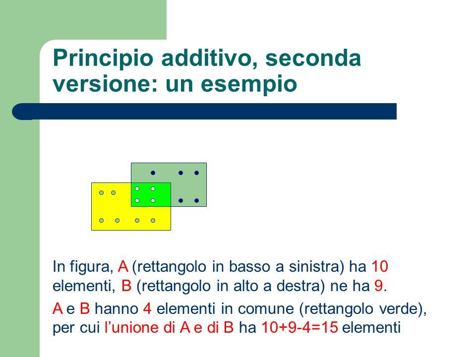Principio additivo, seconda versione: un esempio