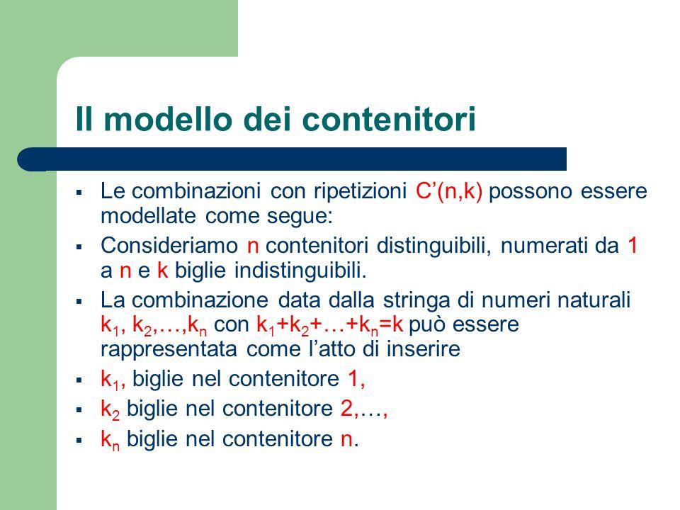 Il modello dei contenitori