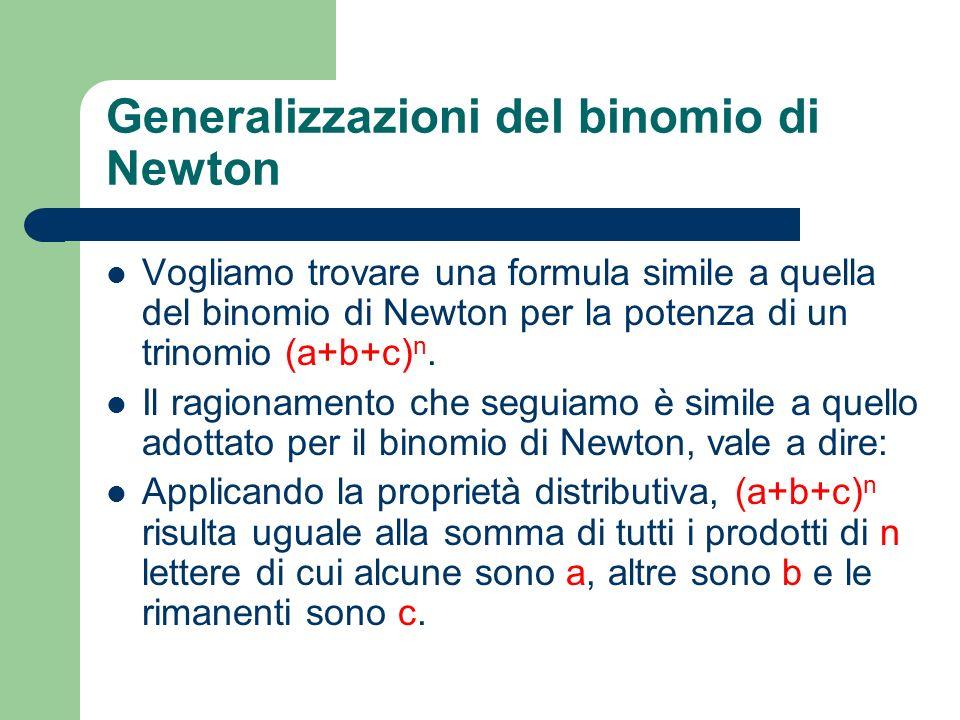 Generalizzazioni del binomio di Newton