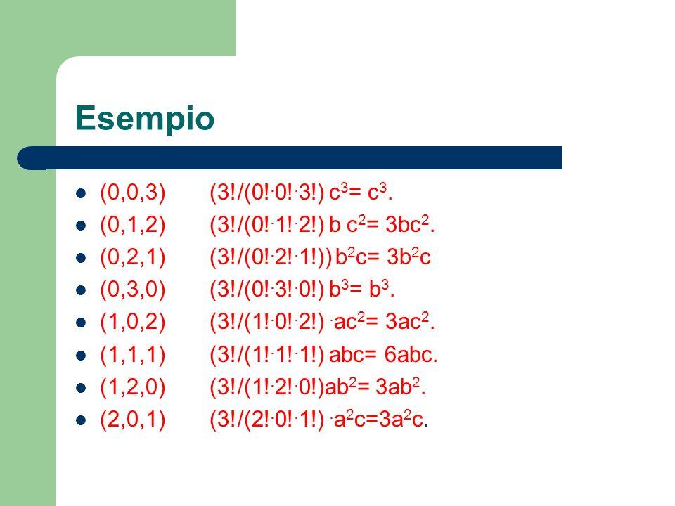 Esempio (0,0,3) (3!/(0!.0!.3!) c3= c3. (0,1,2) (3!/(0!.1!.2!) b c2= 3bc2. (0,2,1) (3!/(0!.2!.1!)) b2c= 3b2c.