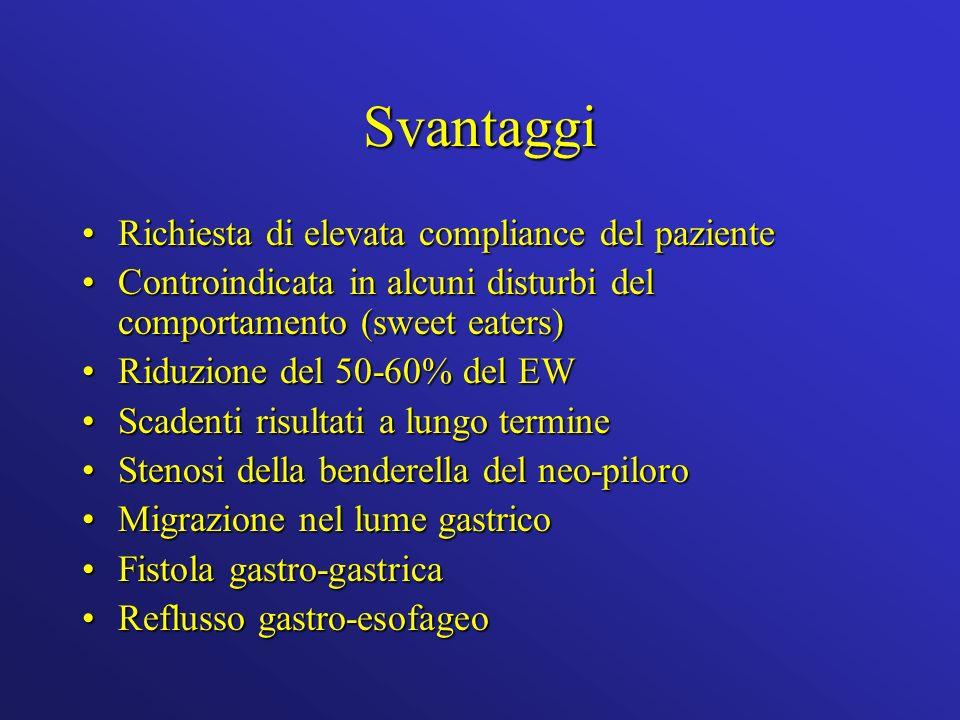Svantaggi Richiesta di elevata compliance del paziente