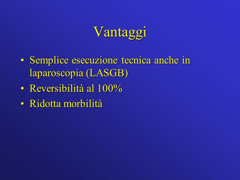Vantaggi Semplice esecuzione tecnica anche in laparoscopia (LASGB)