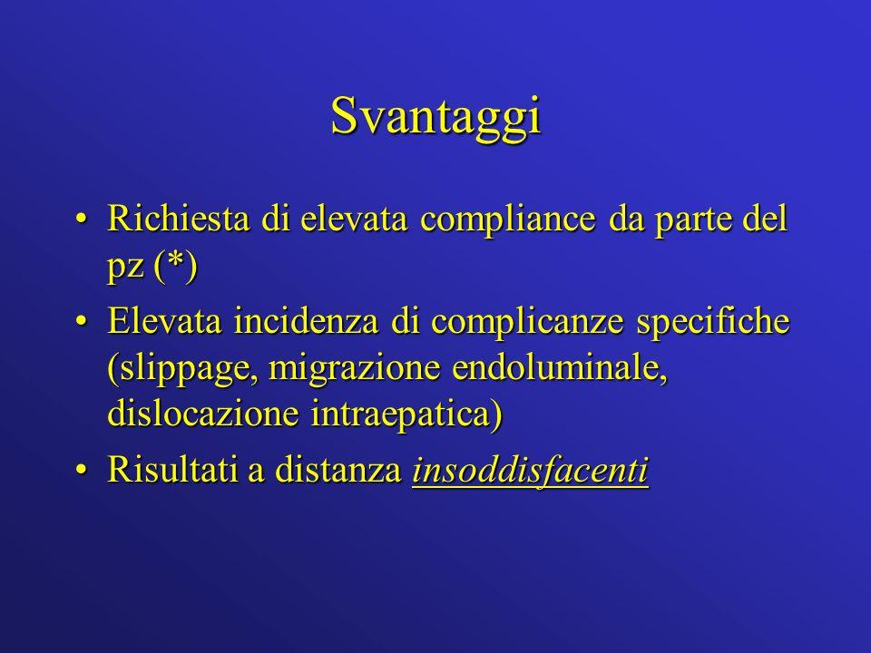 Svantaggi Richiesta di elevata compliance da parte del pz (*)