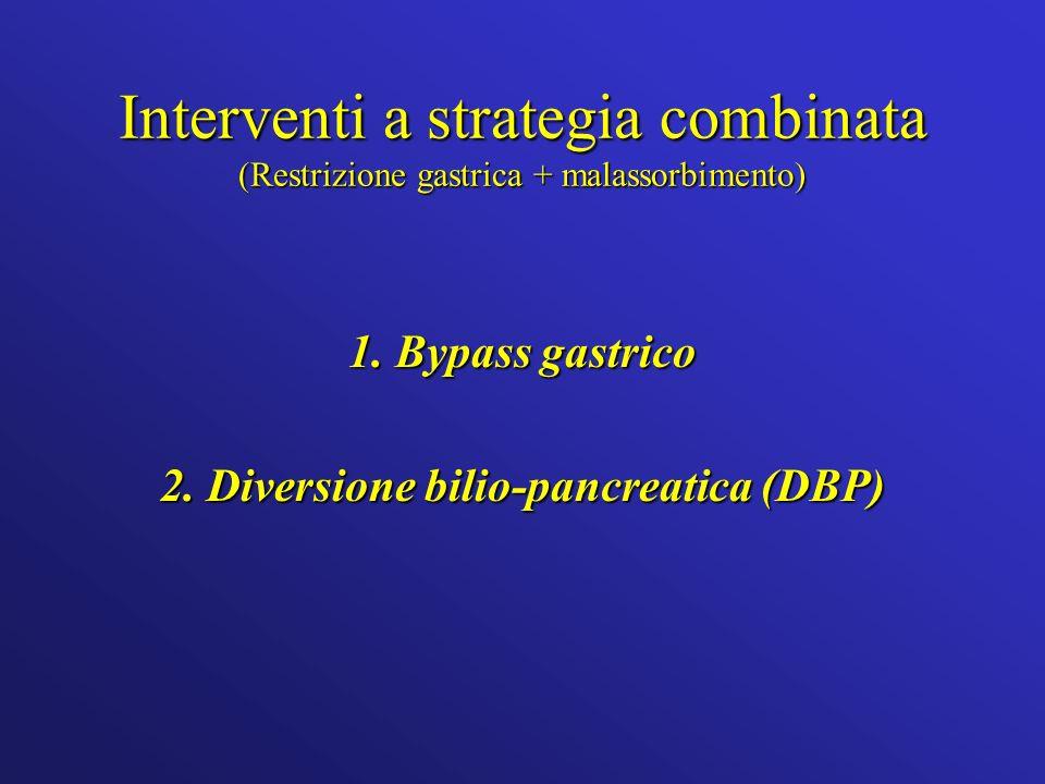 2. Diversione bilio-pancreatica (DBP)
