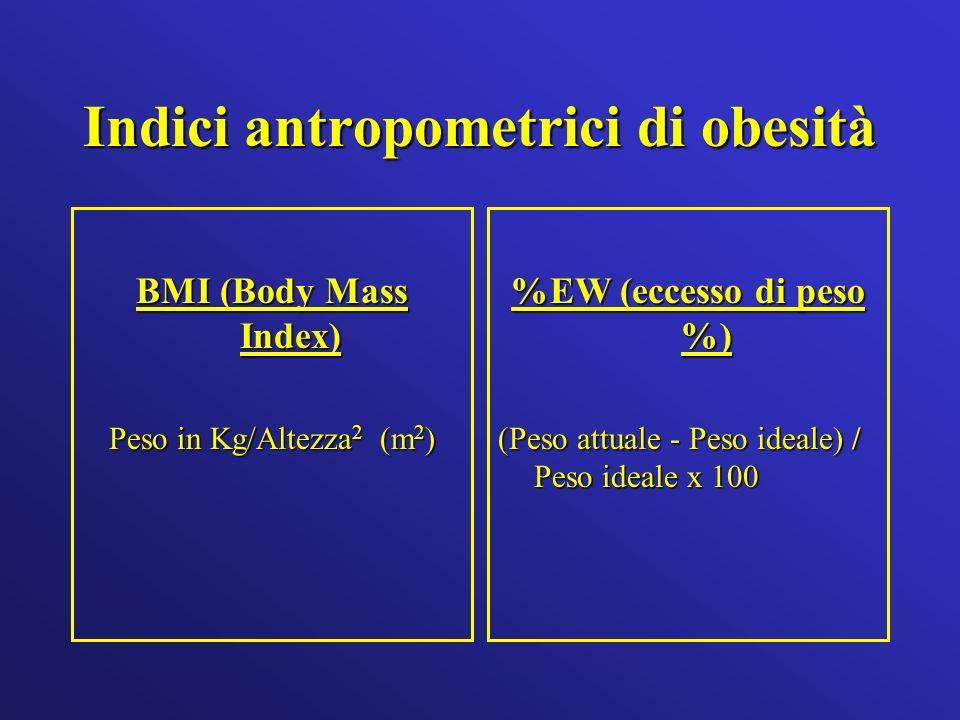 Indici antropometrici di obesità