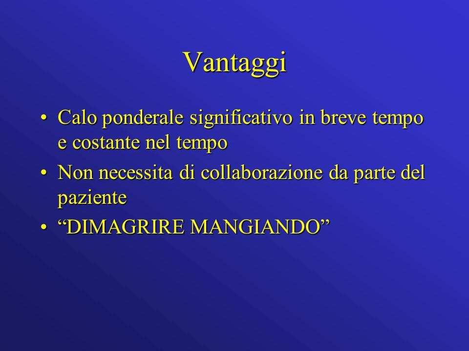 Vantaggi Calo ponderale significativo in breve tempo e costante nel tempo. Non necessita di collaborazione da parte del paziente.