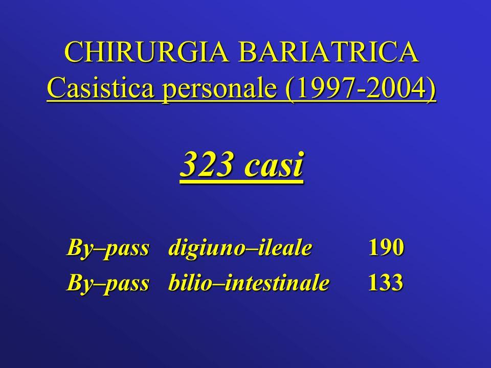 CHIRURGIA BARIATRICA Casistica personale (1997-2004) 323 casi