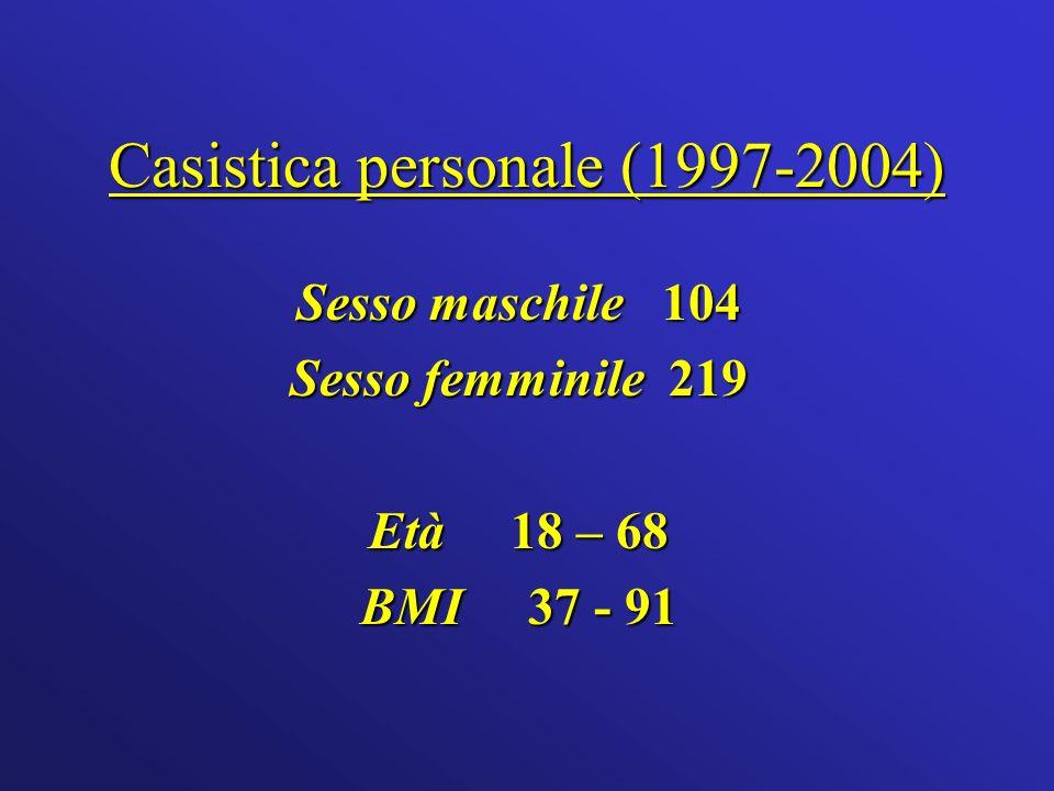 Casistica personale (1997-2004)