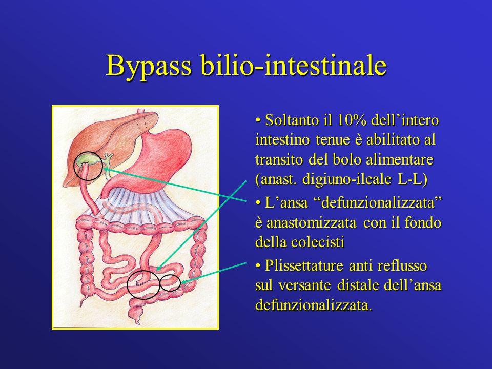 Bypass bilio-intestinale