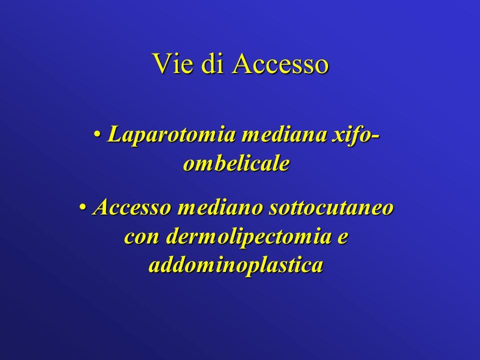 Vie di Accesso Laparotomia mediana xifo-ombelicale