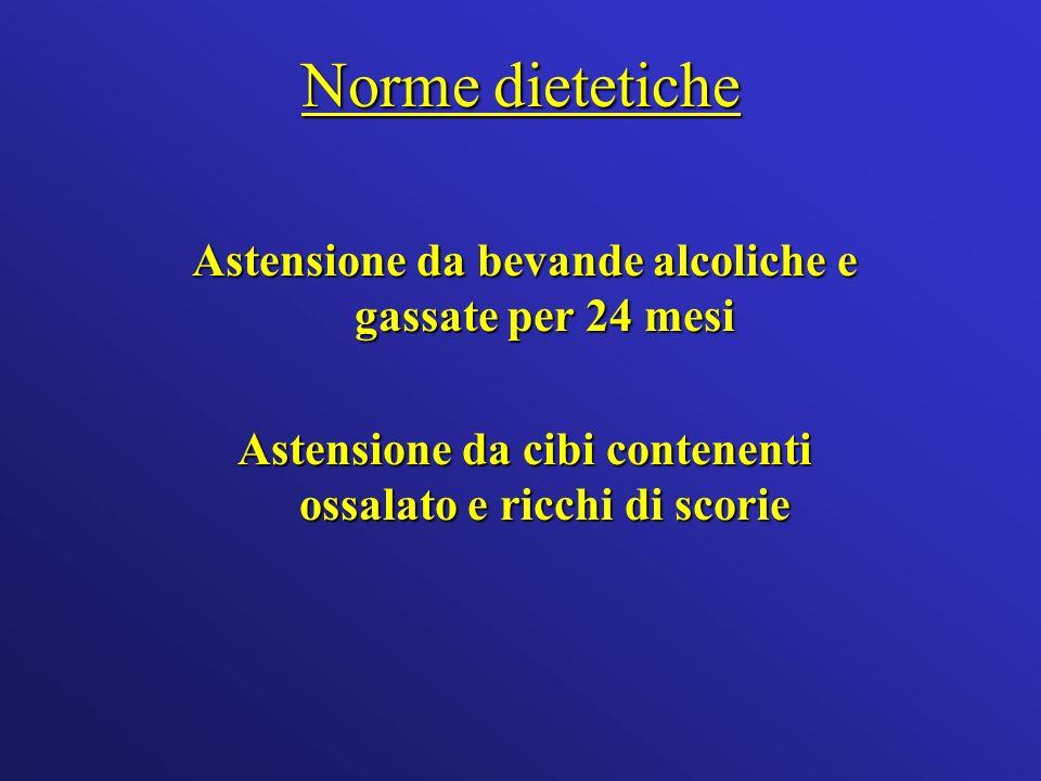Norme dietetiche Astensione da bevande alcoliche e gassate per 24 mesi