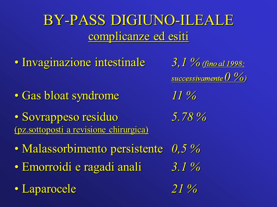 BY-PASS DIGIUNO-ILEALE complicanze ed esiti