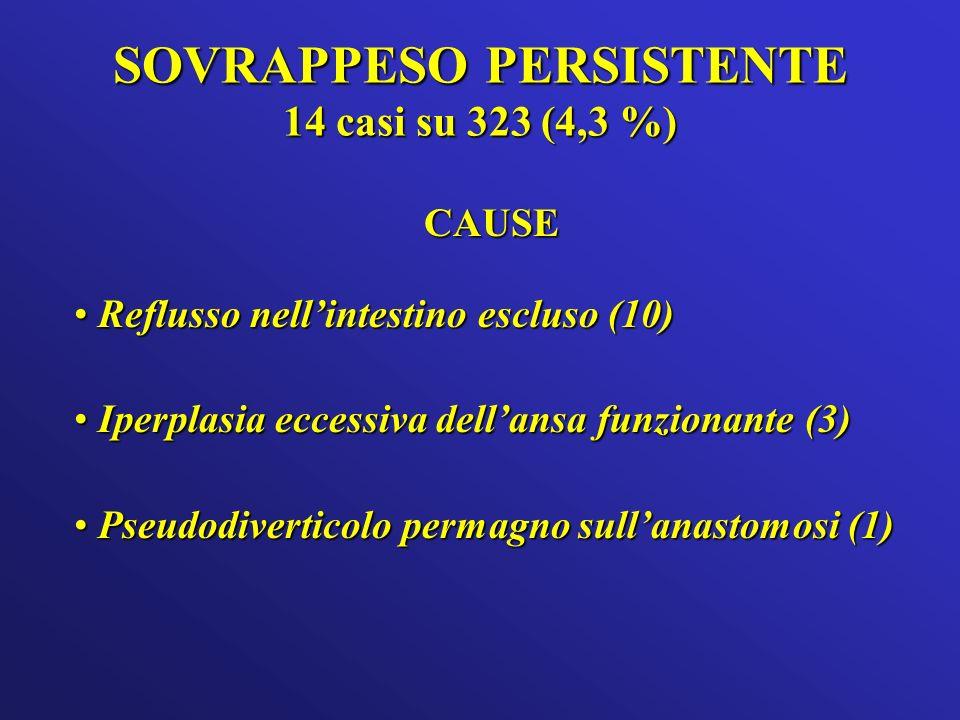 SOVRAPPESO PERSISTENTE 14 casi su 323 (4,3 %)