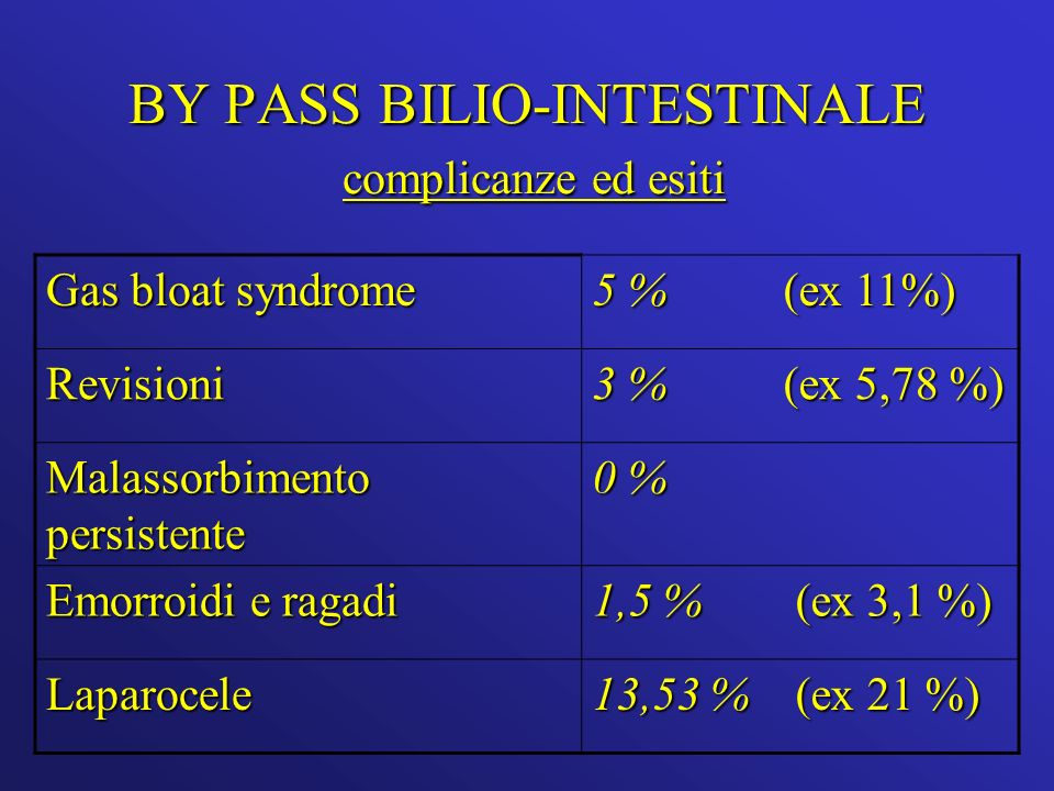 BY PASS BILIO-INTESTINALE complicanze ed esiti