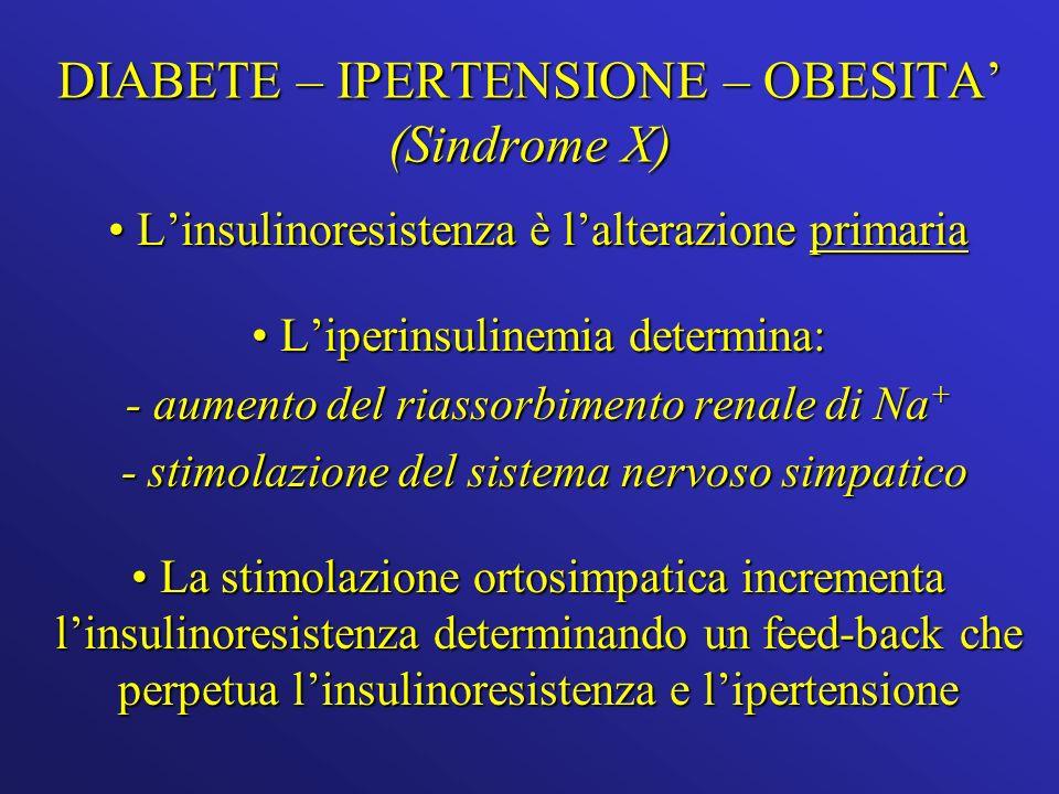 DIABETE – IPERTENSIONE – OBESITA' (Sindrome X)
