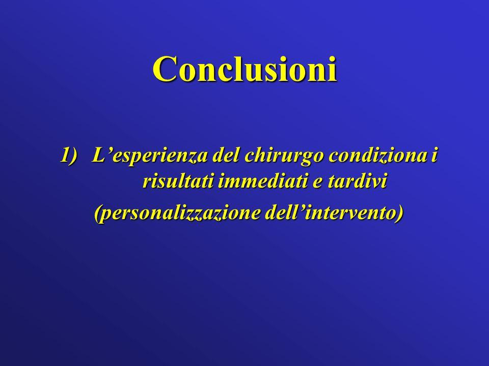 Conclusioni L'esperienza del chirurgo condiziona i risultati immediati e tardivi.