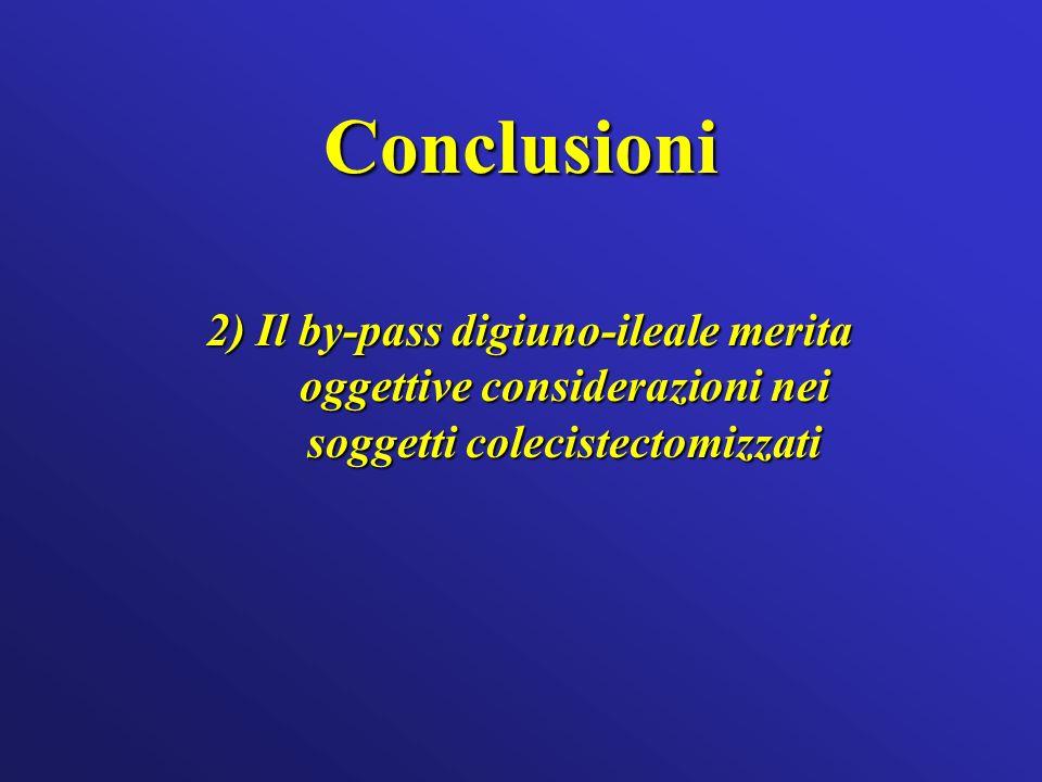 Conclusioni 2) Il by-pass digiuno-ileale merita oggettive considerazioni nei soggetti colecistectomizzati.