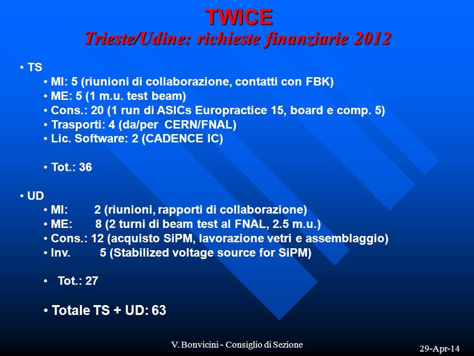 Trieste/Udine: richieste finanziarie 2012