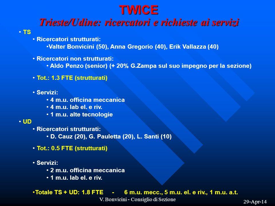 Trieste/Udine: ricercatori e richieste ai servizi