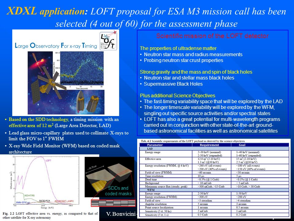 XDXL application: LOFT proposal for ESA M3 mission call has been selected (4 out of 60) for the assessment phase
