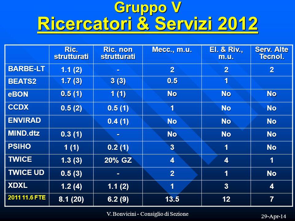 Gruppo V Ricercatori & Servizi 2012