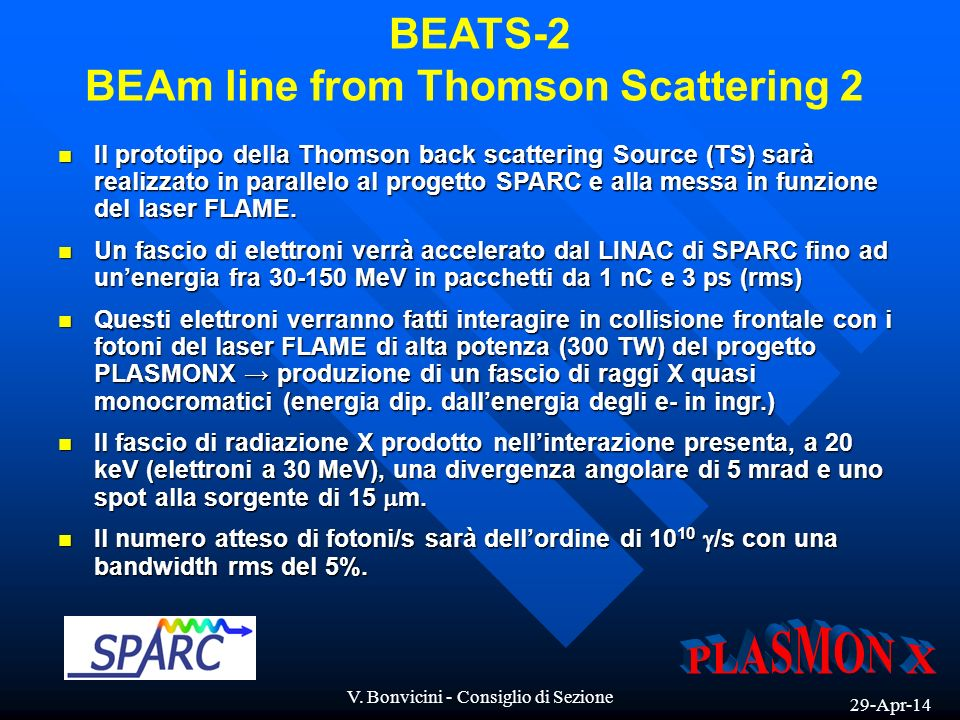 BEAm line from Thomson Scattering 2