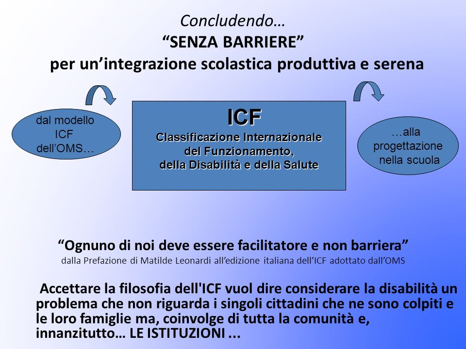 ICF Concludendo… SENZA BARRIERE