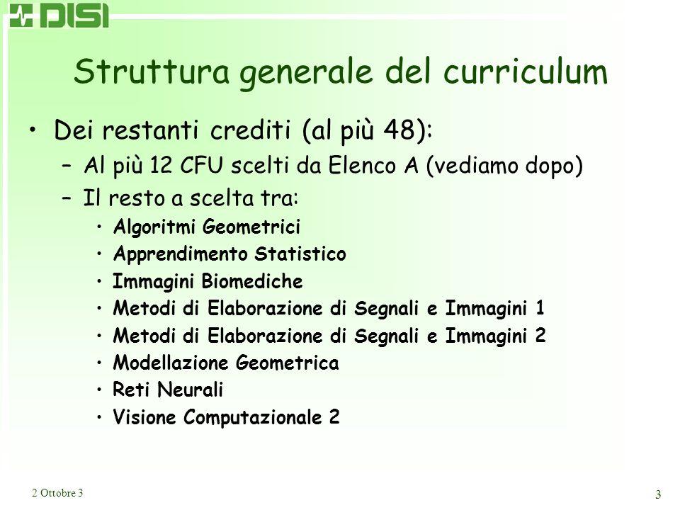 Elenco A Architettura dei sistemi integrati