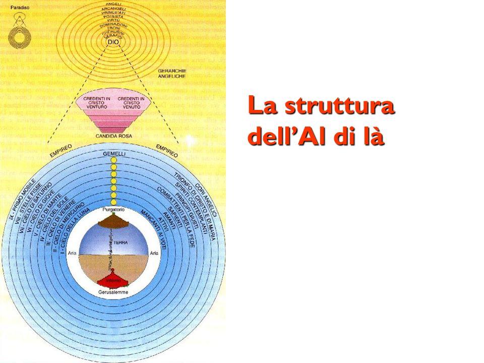 La struttura dell'Al di là