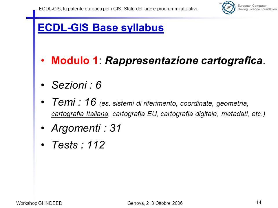 ECDL-GIS Base syllabus