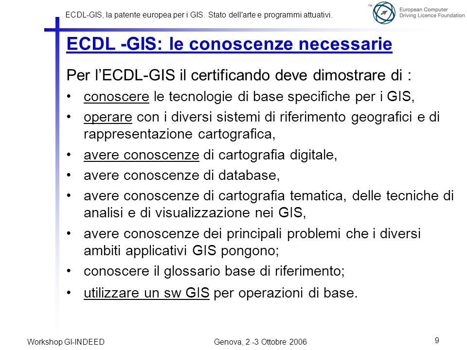 ECDL -GIS: le conoscenze necessarie