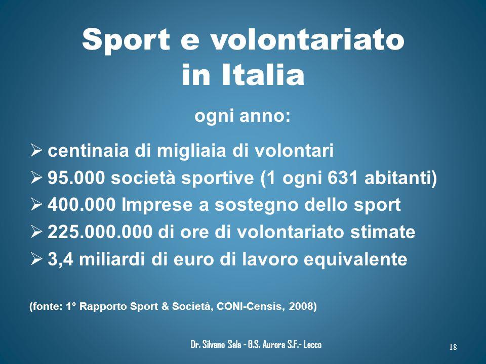 Sport e volontariato in Italia
