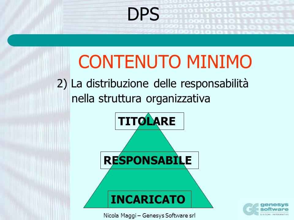 Nicola Maggi – Genesys Software srl