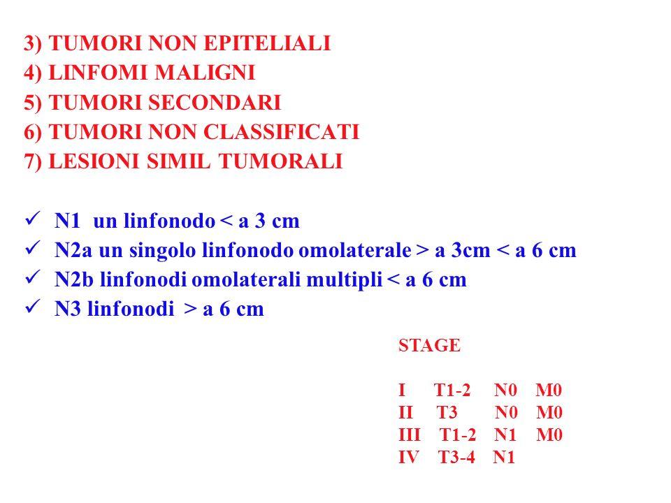 3) TUMORI NON EPITELIALI 4) LINFOMI MALIGNI 5) TUMORI SECONDARI
