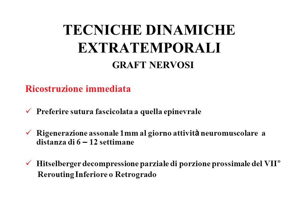TECNICHE DINAMICHE EXTRATEMPORALI