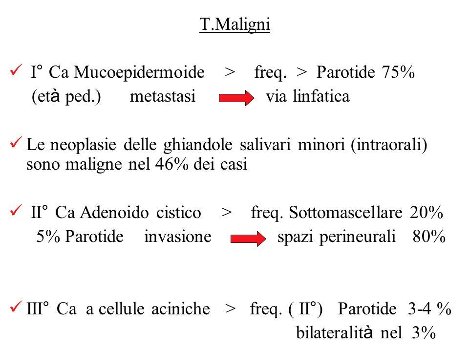 T.Maligni I° Ca Mucoepidermoide > freq. > Parotide 75% (età ped.) metastasi via linfatica.