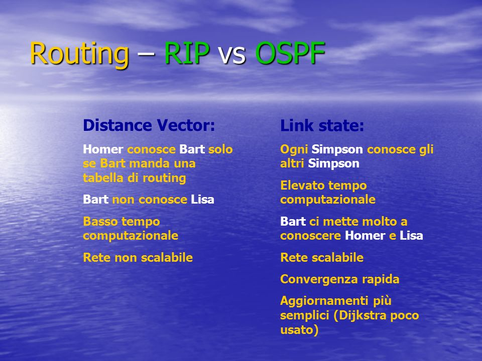 Routing – RIP vs OSPF Distance Vector: Link state: