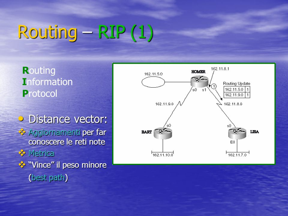 Routing – RIP (1) Distance vector: Routing Information Protocol