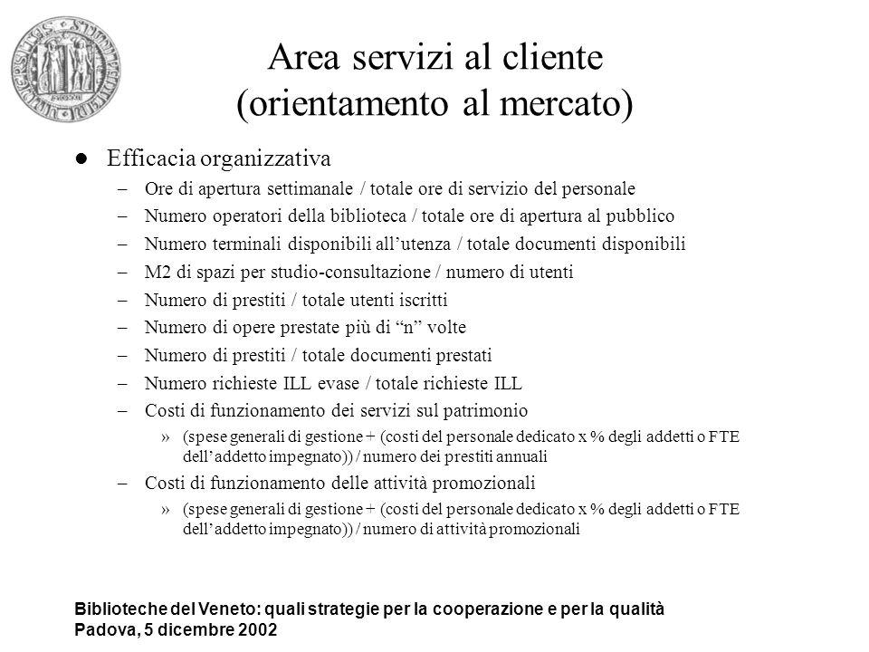 Area servizi al cliente (orientamento al mercato)