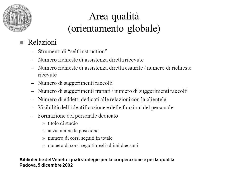 Area qualità (orientamento globale)