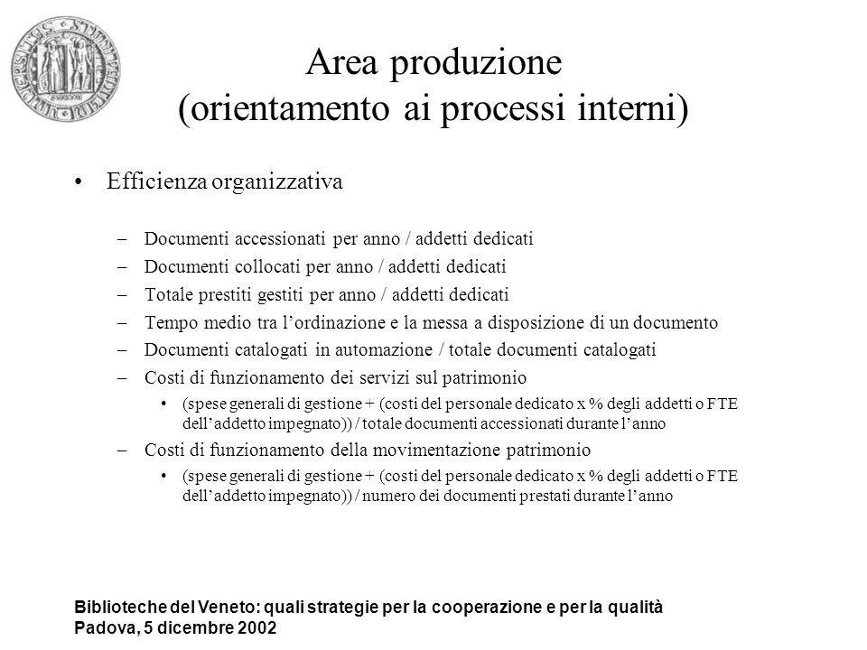Area produzione (orientamento ai processi interni)
