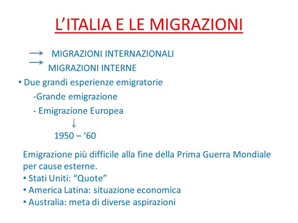 L'ITALIA E LE MIGRAZIONI