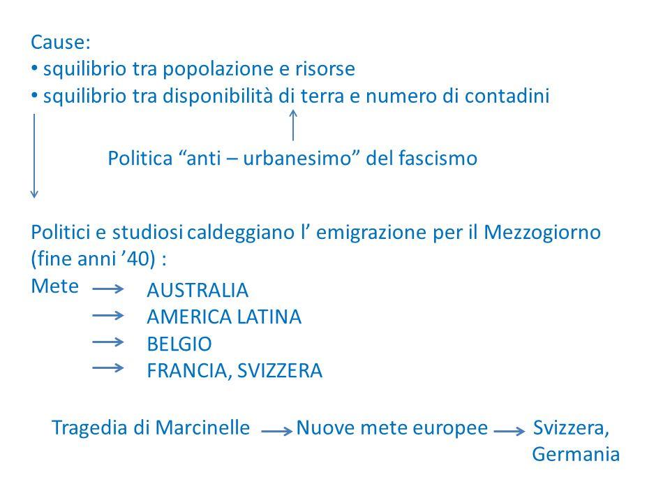 Politica anti – urbanesimo del fascismo