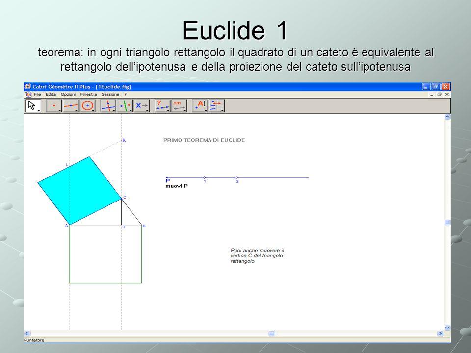 Euclide 1 teorema: in ogni triangolo rettangolo il quadrato di un cateto è equivalente al rettangolo dell'ipotenusa e della proiezione del cateto sull'ipotenusa