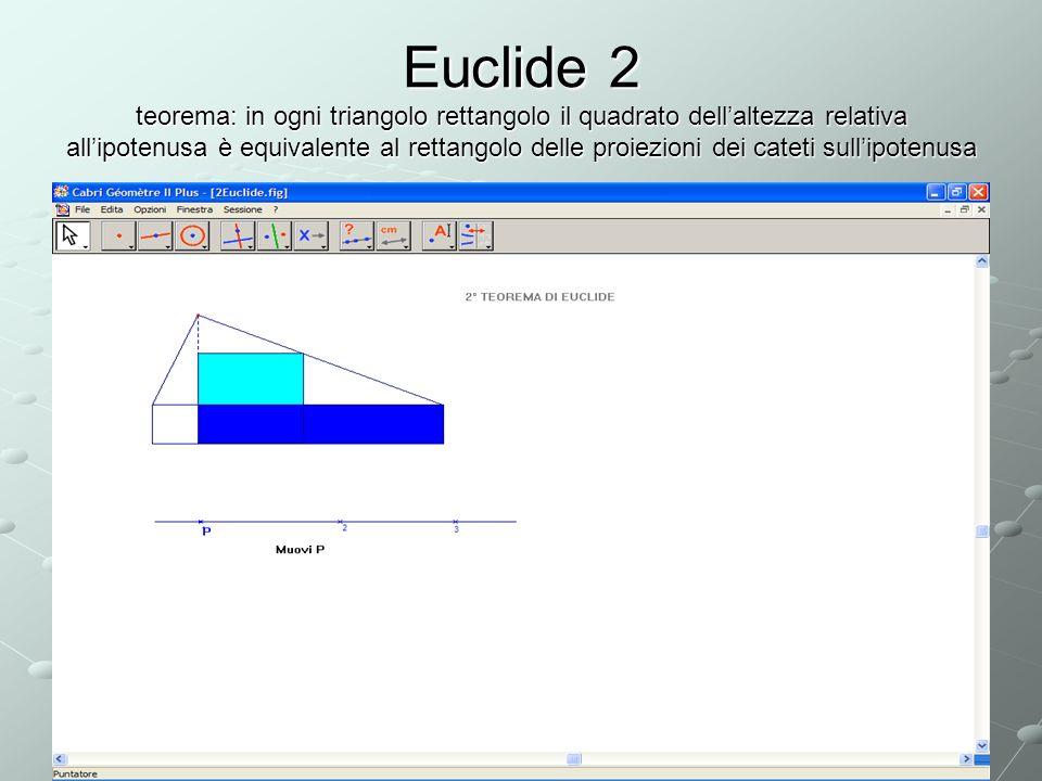 Euclide 2 teorema: in ogni triangolo rettangolo il quadrato dell'altezza relativa all'ipotenusa è equivalente al rettangolo delle proiezioni dei cateti sull'ipotenusa